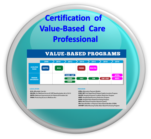 Certification of  Value-Based  Care  Professional™